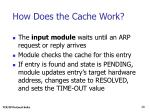 how does the cache work20