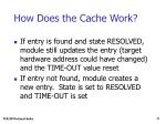 how does the cache work21