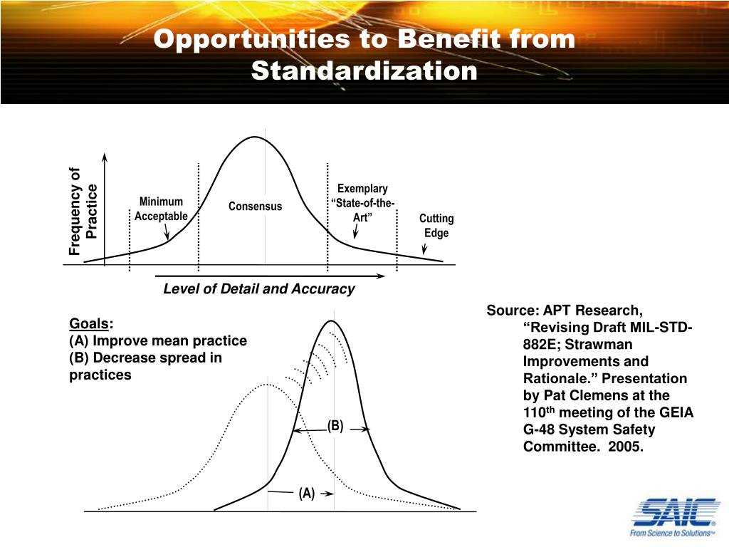 Opportunities to Benefit from Standardization