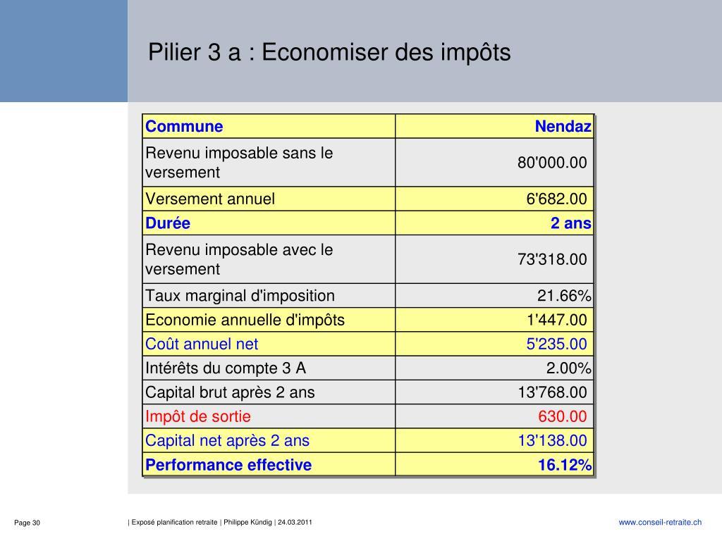 Pilier 3 a : Economiser des impôts