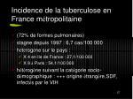 incidence de la tuberculose en france m tropolitaine