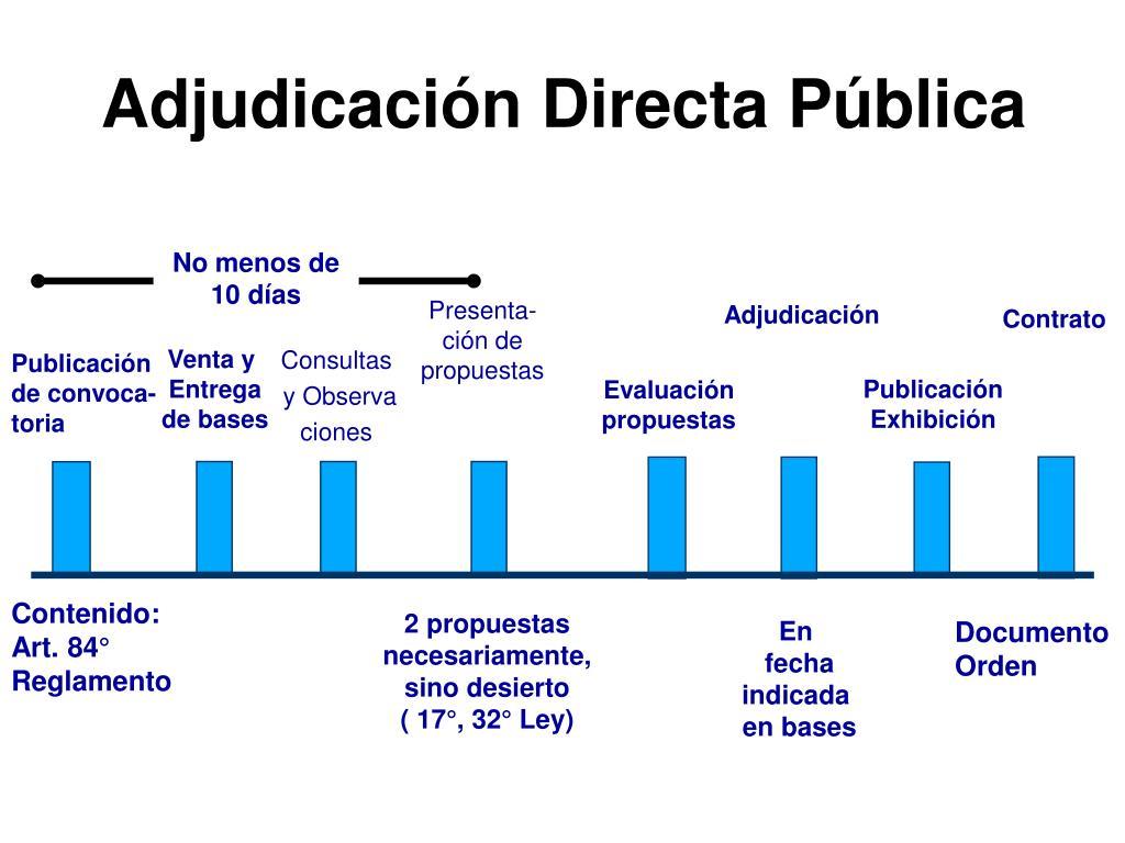 Adjudicación Directa Pública