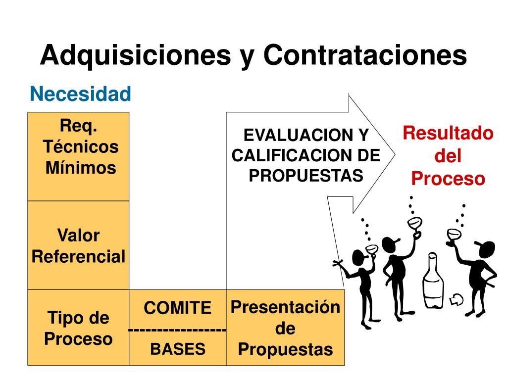 Adquisiciones y Contrataciones