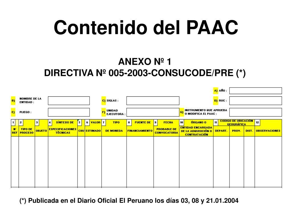 Contenido del PAAC