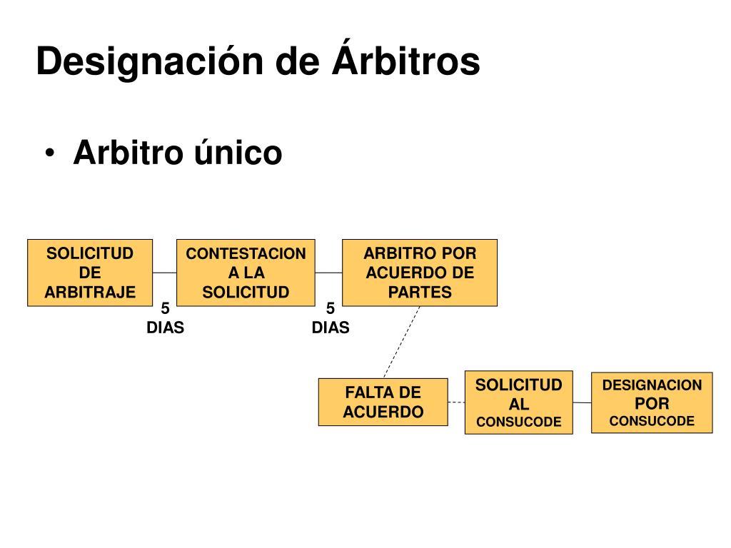 Designación de Árbitros