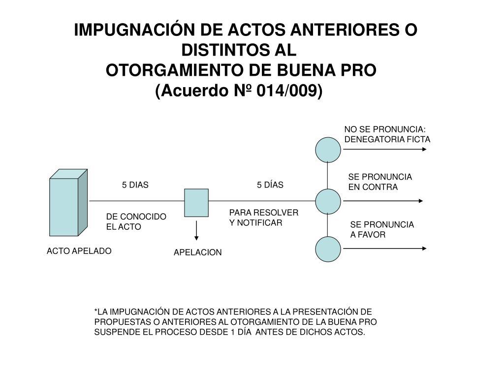 IMPUGNACIÓN DE ACTOS ANTERIORES O DISTINTOS AL