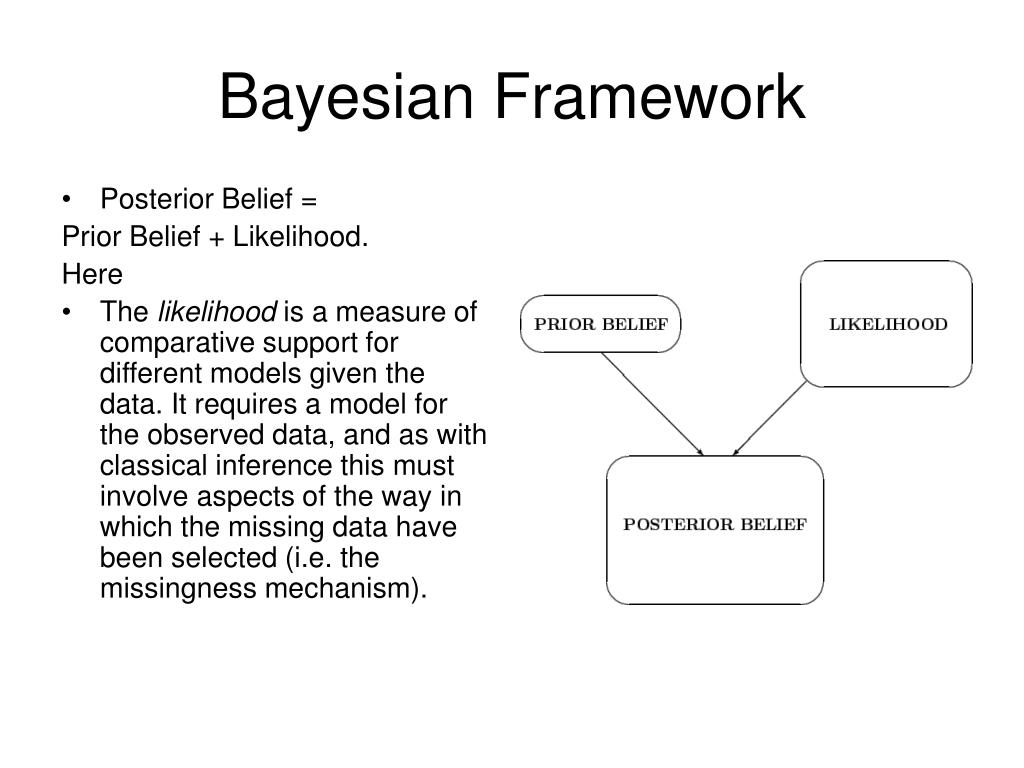 Bayesian Framework