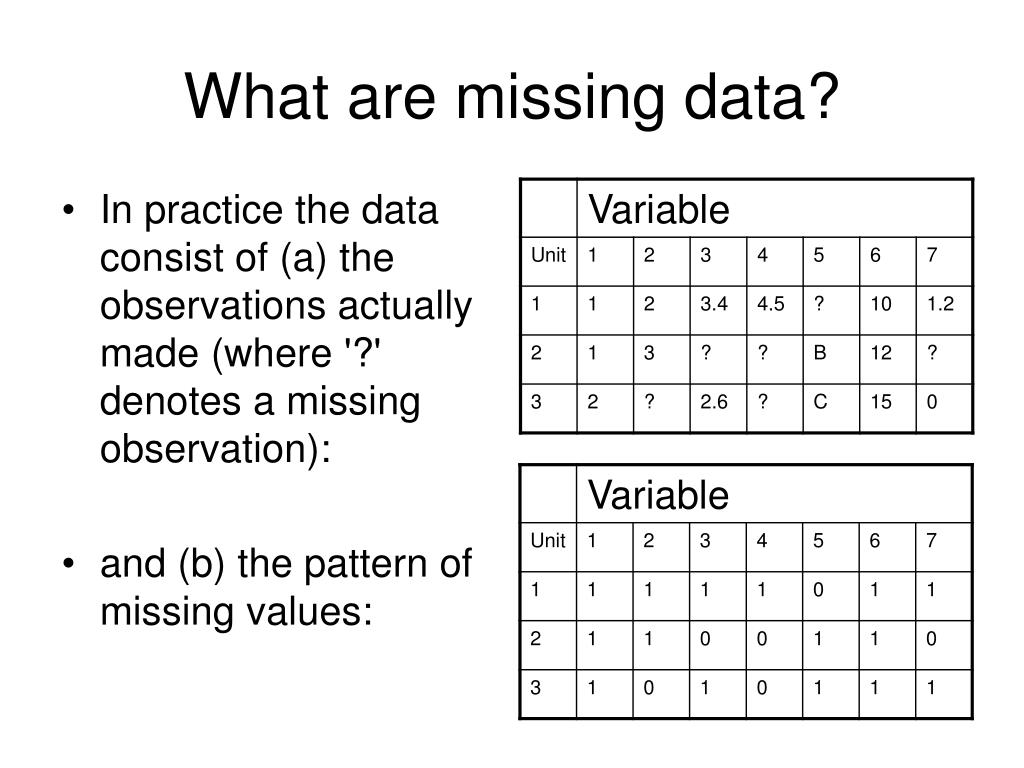 What are missing data?