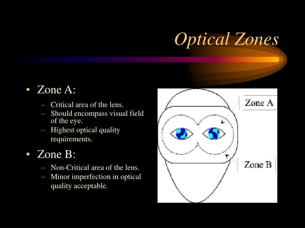 Optical Zones