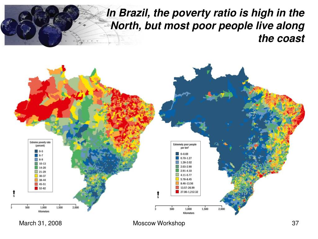 In Brazil, the poverty ratio is high in the North, but most poor people live along the coast