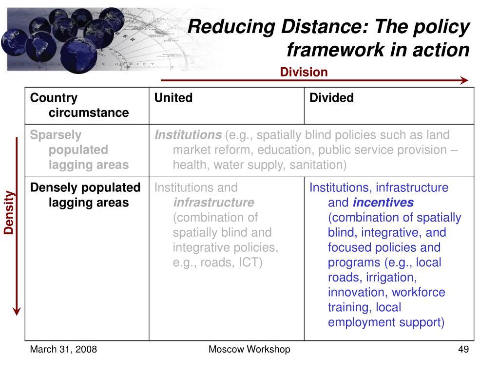 Reducing Distance: The policy