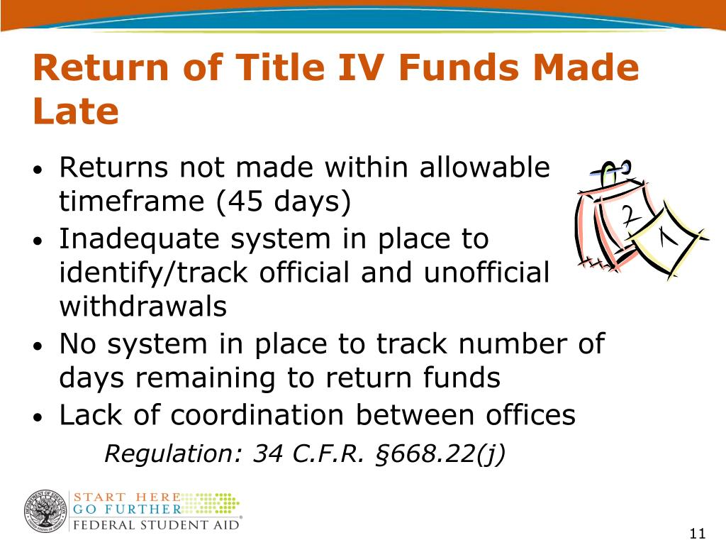 Return of Title IV Funds Made Late