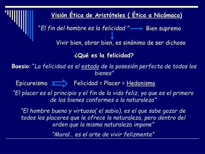 Visión Ética de Aristóteles ( Ética a Nicómaco)