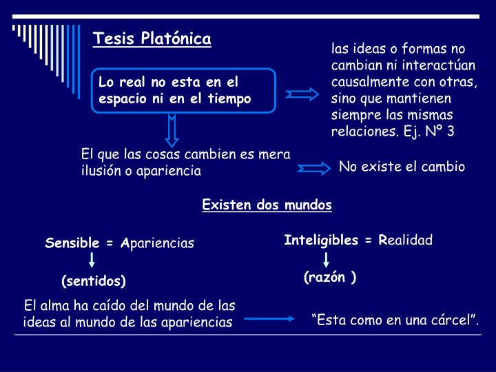 Tesis Platónica