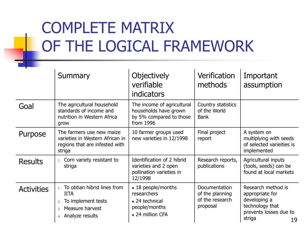 Ppt Logical Framework Powerpoint Presentation Id 389435