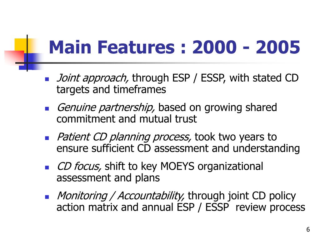 Main Features : 2000 - 2005