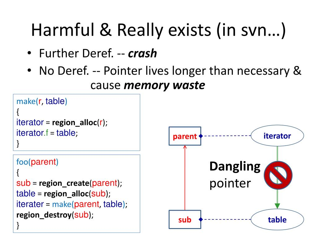 Harmful & Really exists (in