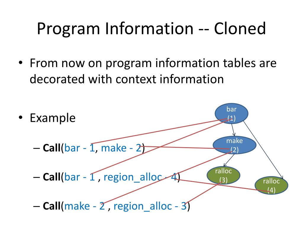 Program Information -- Cloned