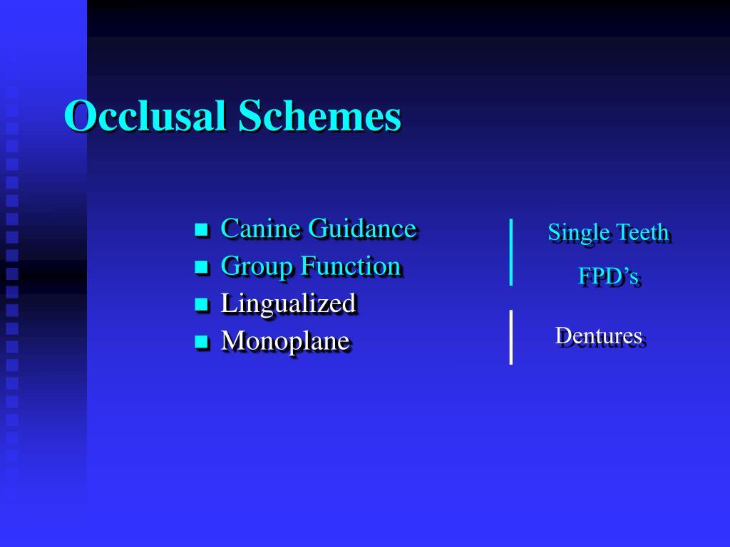 Occlusal Schemes