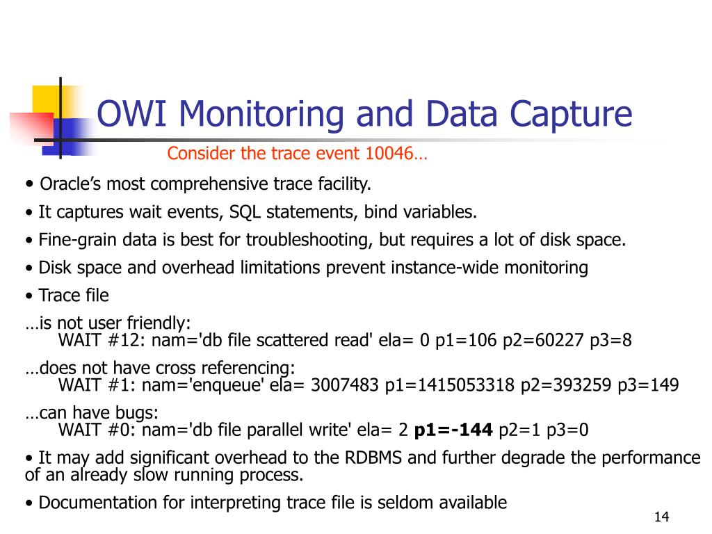 OWI Monitoring and Data Capture