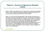 phase 4 access to resource granted cont d20