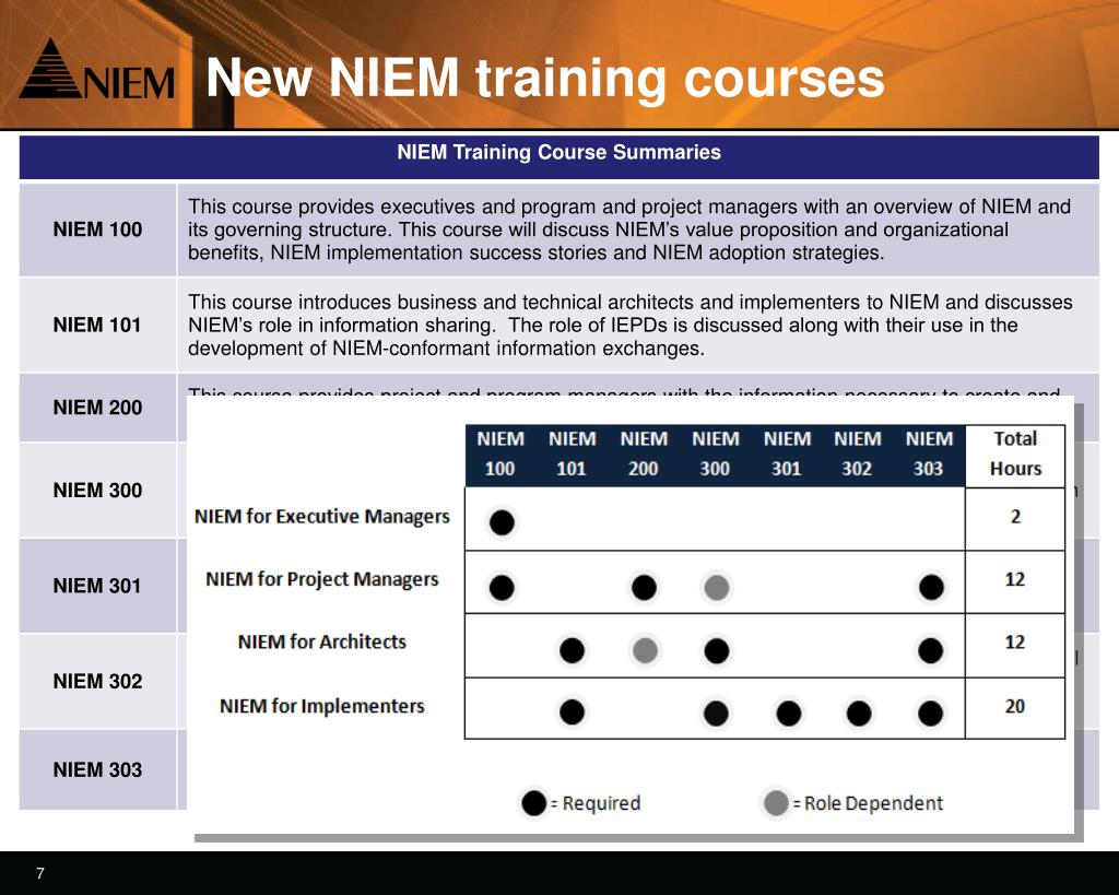 New NIEM training courses