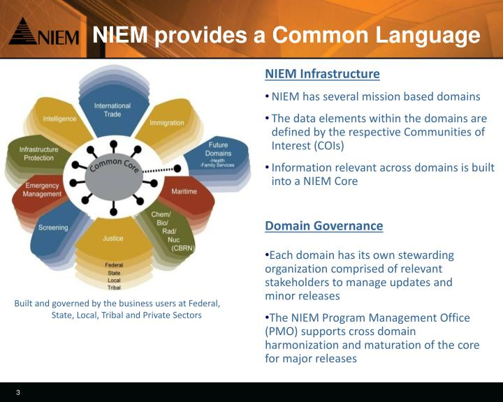 Niem provides a common language