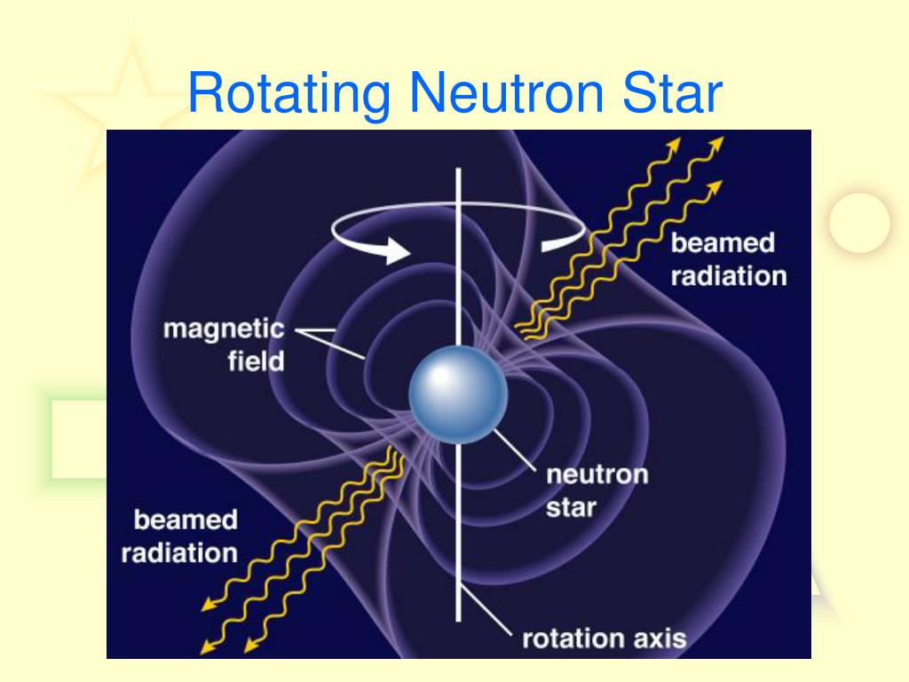 PPT - Stellar Death High Mass Stars PowerPoint ...