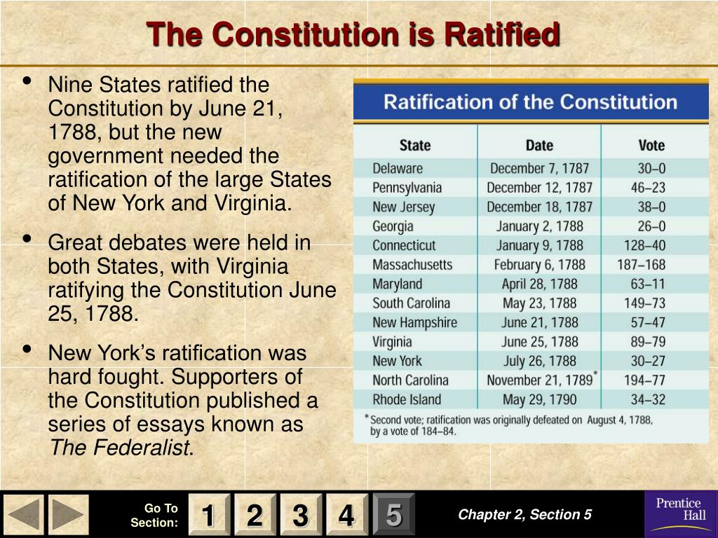 an argument that the united states constitution should be ratified The anti-federalists opposed ratification of the constitution and were typified by:   the first interesting question, therefore suggested, is, how far the states can be   one of the arguments for reforming the articles of confederation was that the.