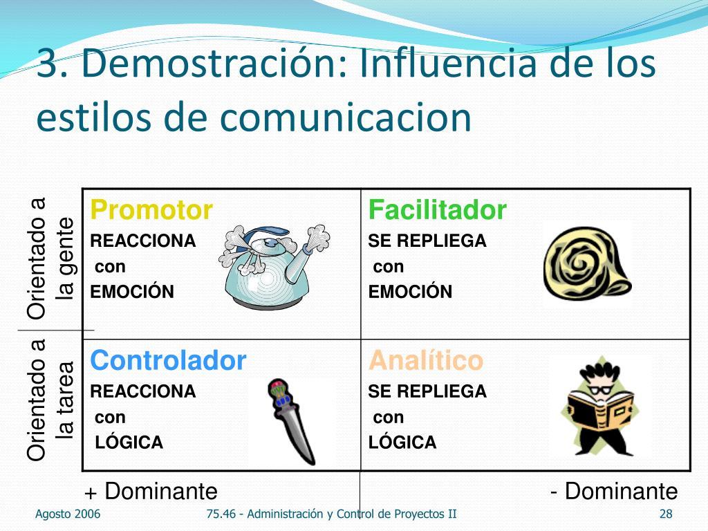 3. Demostración: Influencia de los estilos de comunicacion