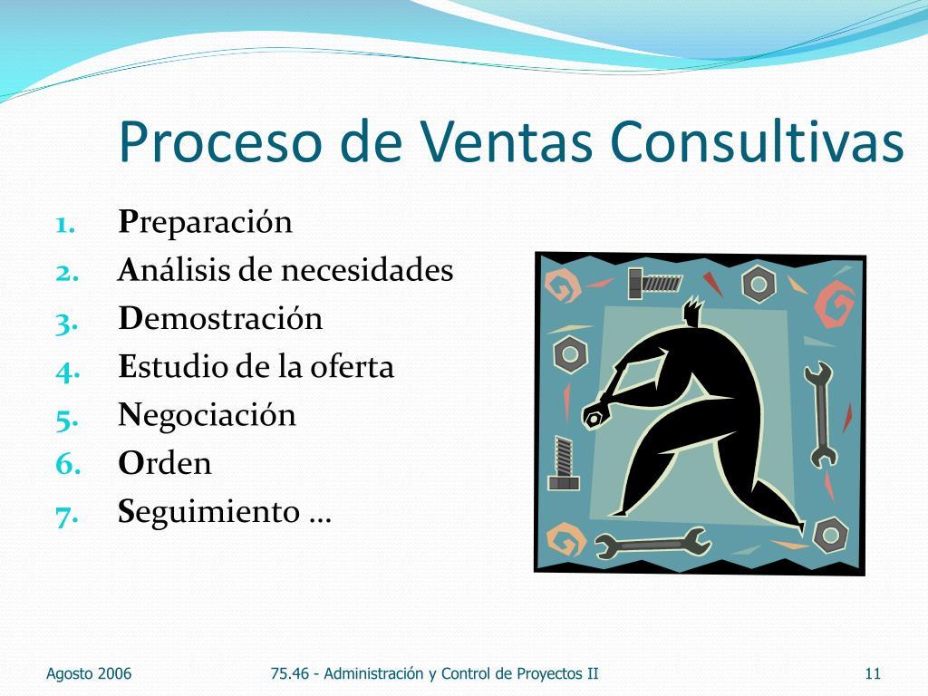 Proceso de Ventas Consultivas