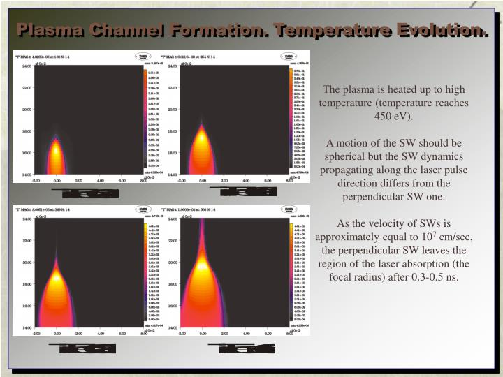 Plasma Channel Formation. Temperature Evolution.