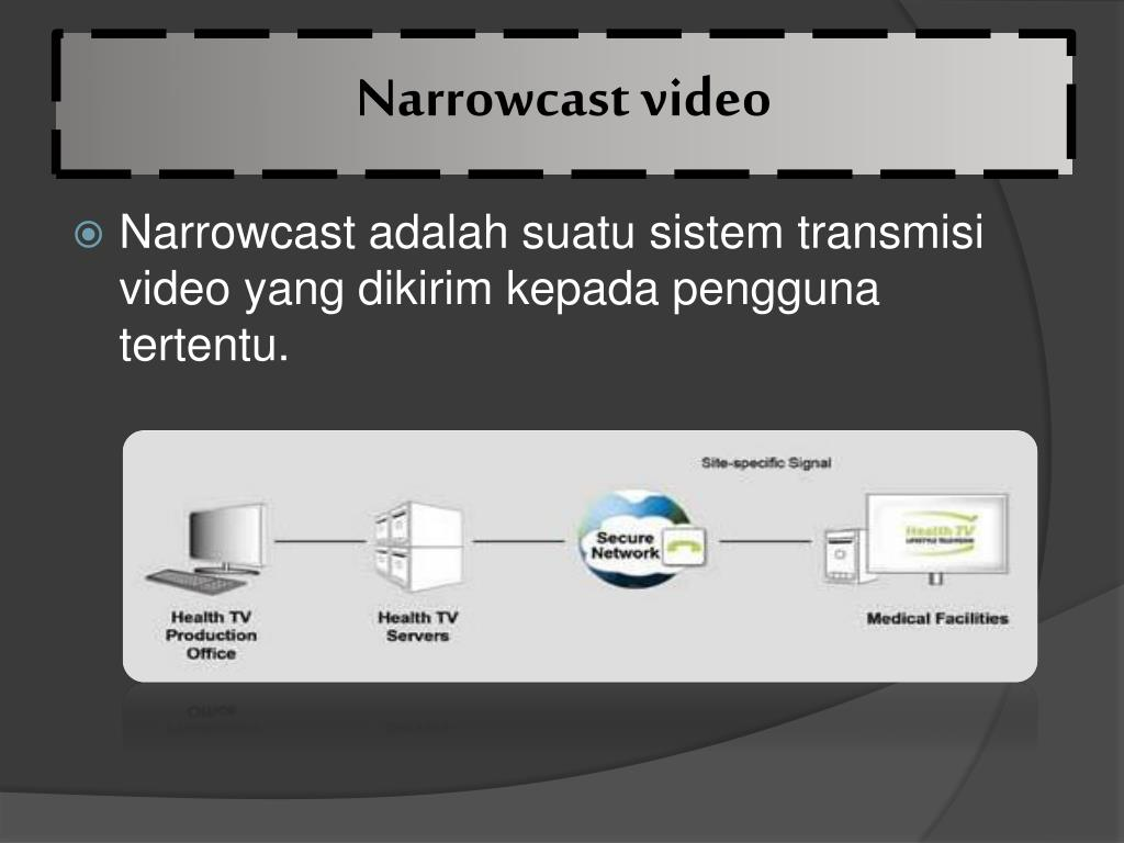 Narrowcast video