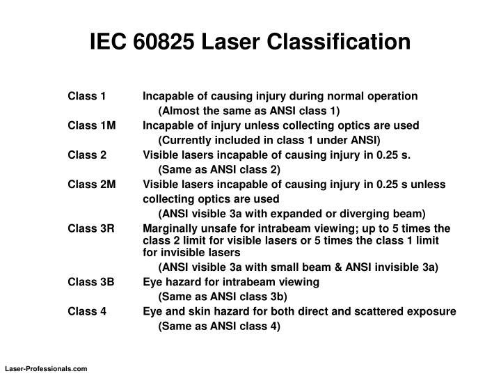 IEC 60825 Laser Classification