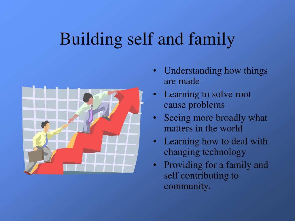 Building self and family