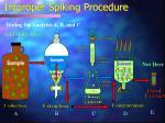 improper spiking procedure