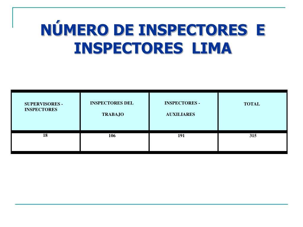 NÚMERO DE INSPECTORES  E  INSPECTORES  LIMA
