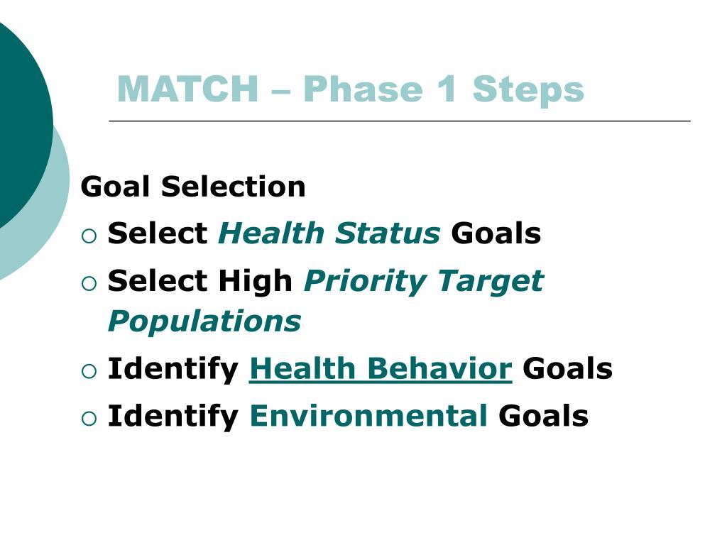 MATCH – Phase 1 Steps