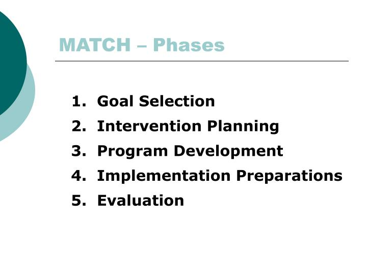 Match phases