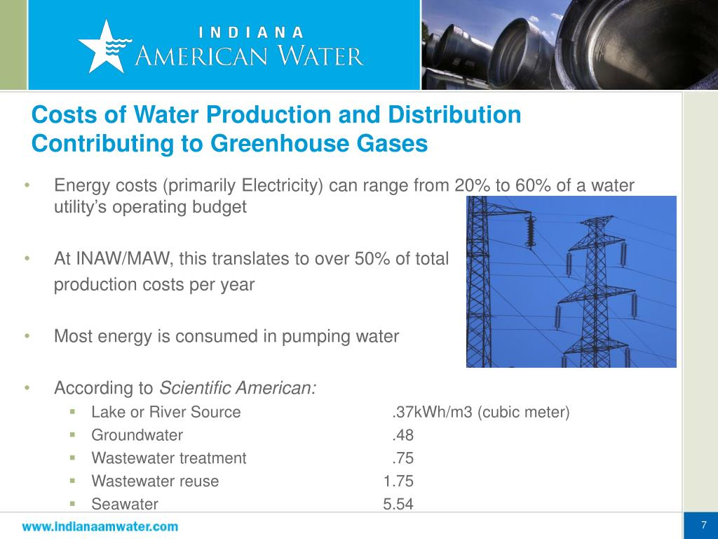 Costs of Water Production and Distribution Contributing to Greenhouse Gases