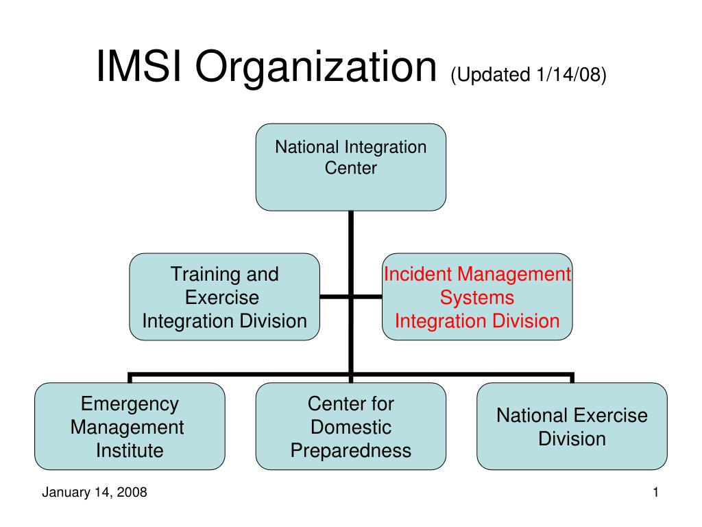 IMSI Organization