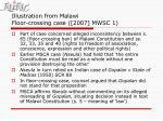 illustration from malawi floor crossing case 2007 mwsc 1