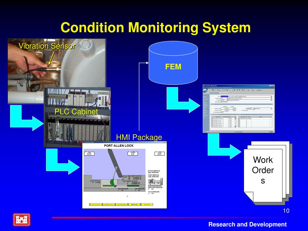 Vibration Monitoring System : Ppt condition monitoring and predictive maintenance
