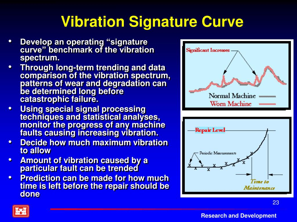 vibration signature analysis Reliability improvement & vibration analysis training  mobius institute is a worldwide provider of reliability improvement, condition monitoring and precision.