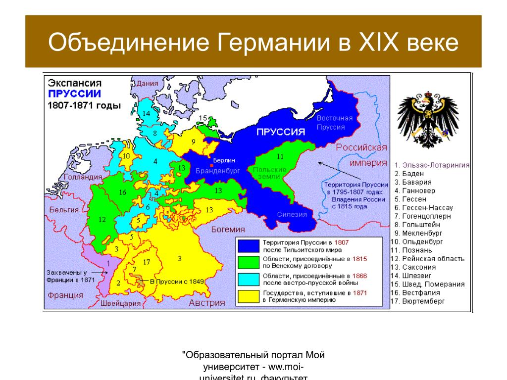 Объединение Германии в