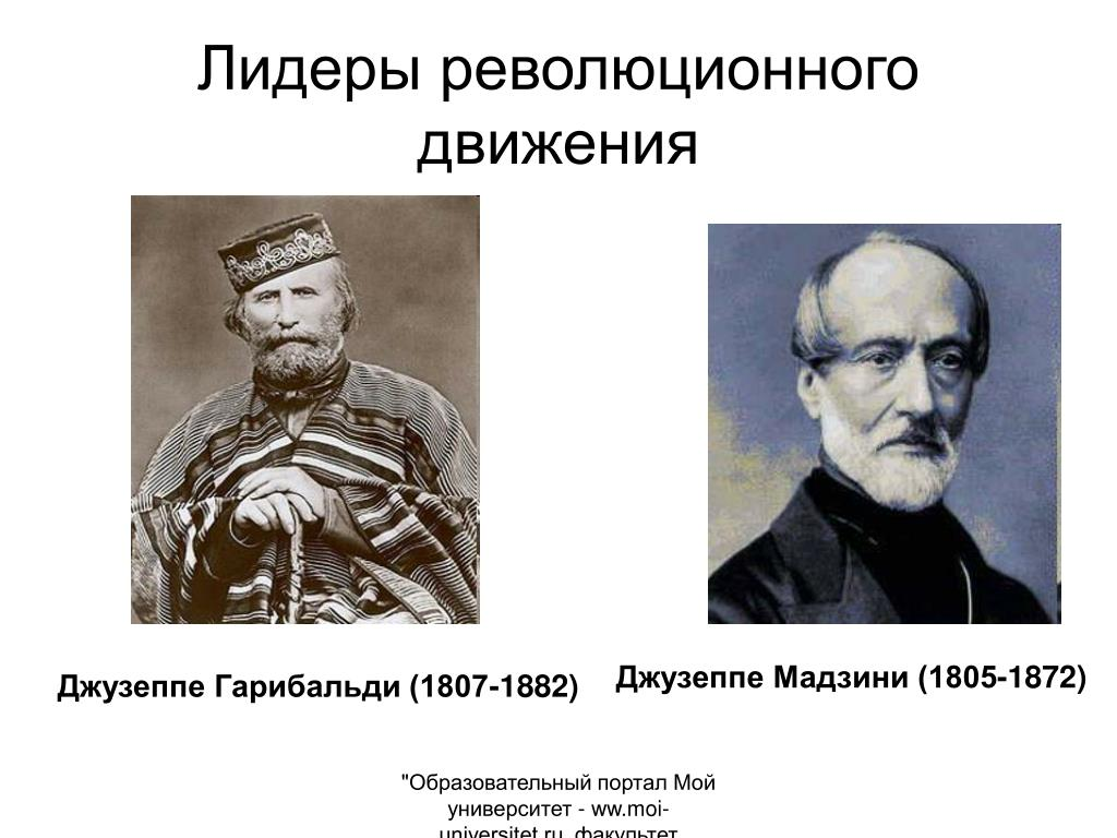 Лидеры революционного движения