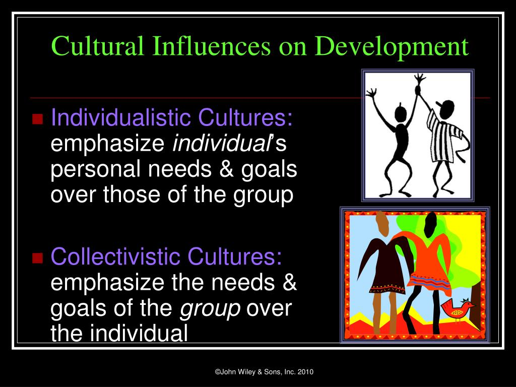 culture influences human development Influence of race, ethnicity and socio-economic status research at the  university of  department of human development and family science in  columbia, mo  socialization processes parent-child relationships culture and  the family.