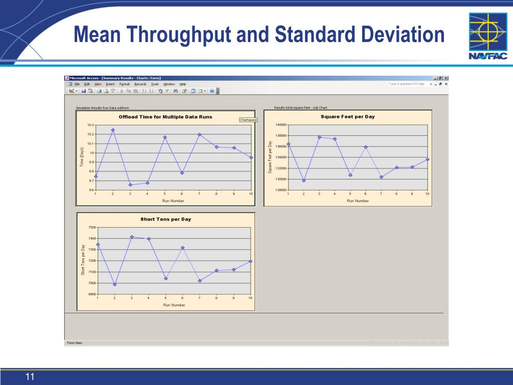 qrb 501 inventory standard deviation Read this essay on qrb 501 week 4 standard deviation qrb 501 week 2 learning team assignment inventory systems summary qrb 501 week 2 dq 1 qrb 501.