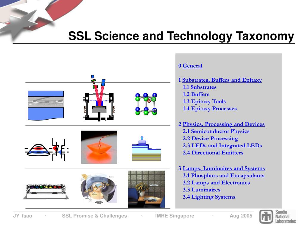 SSL Science and Technology Taxonomy
