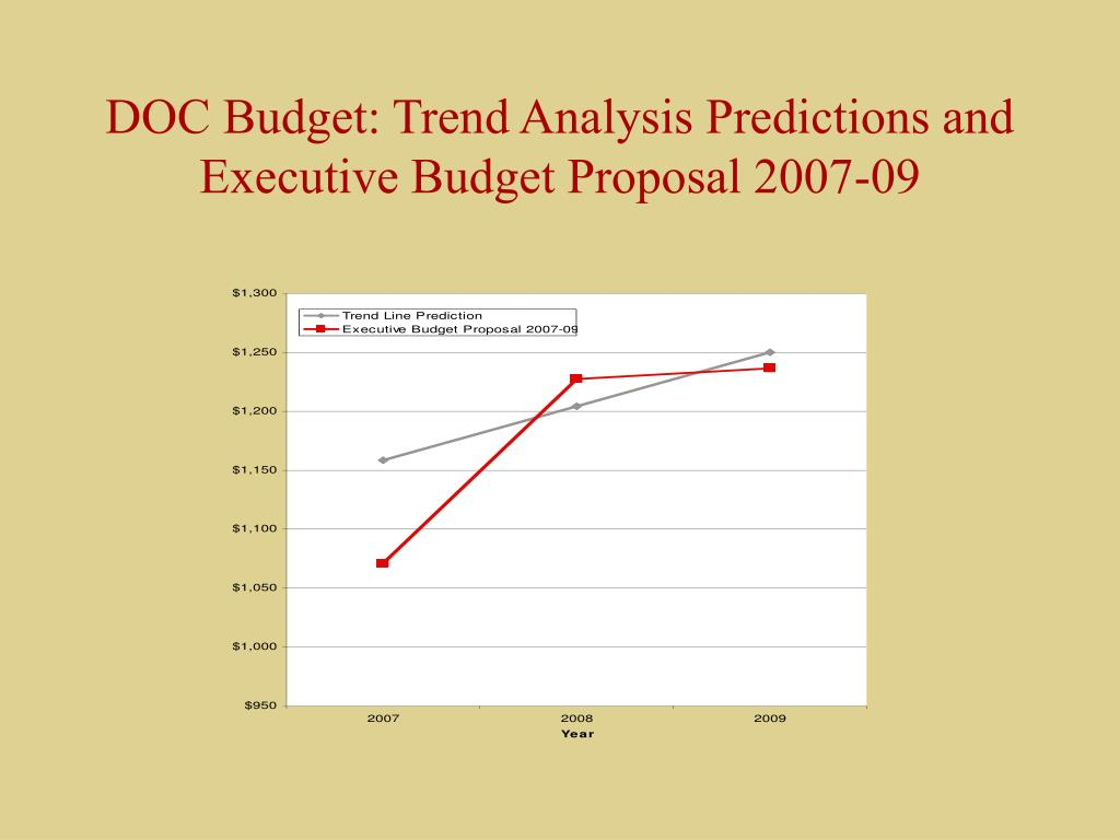 DOC Budget: Trend Analysis Predictions and Executive Budget Proposal 2007-09